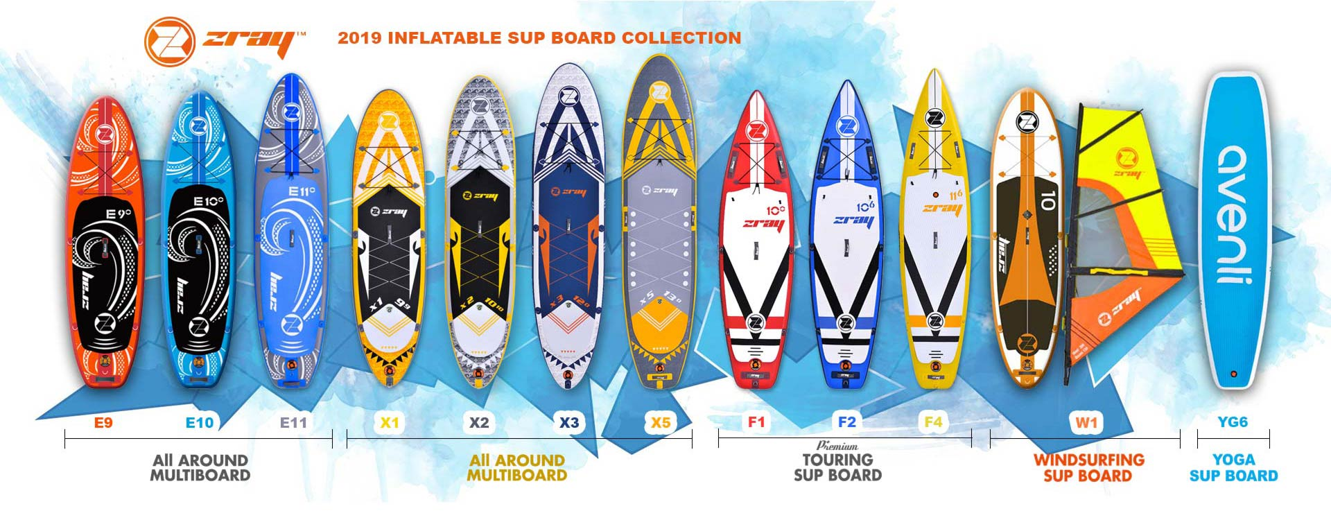 Slide_SUP-models-zray-2019